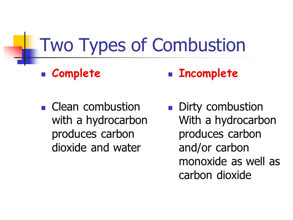Two Types of Combustion
