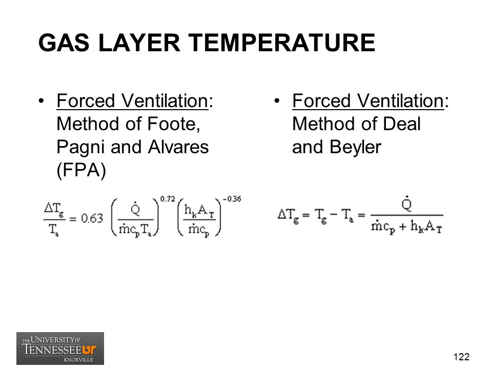 GAS LAYER TEMPERATURE Forced Ventilation: Method of Foote, Pagni and Alvares (FPA) Forced Ventilation: Method of Deal and Beyler.