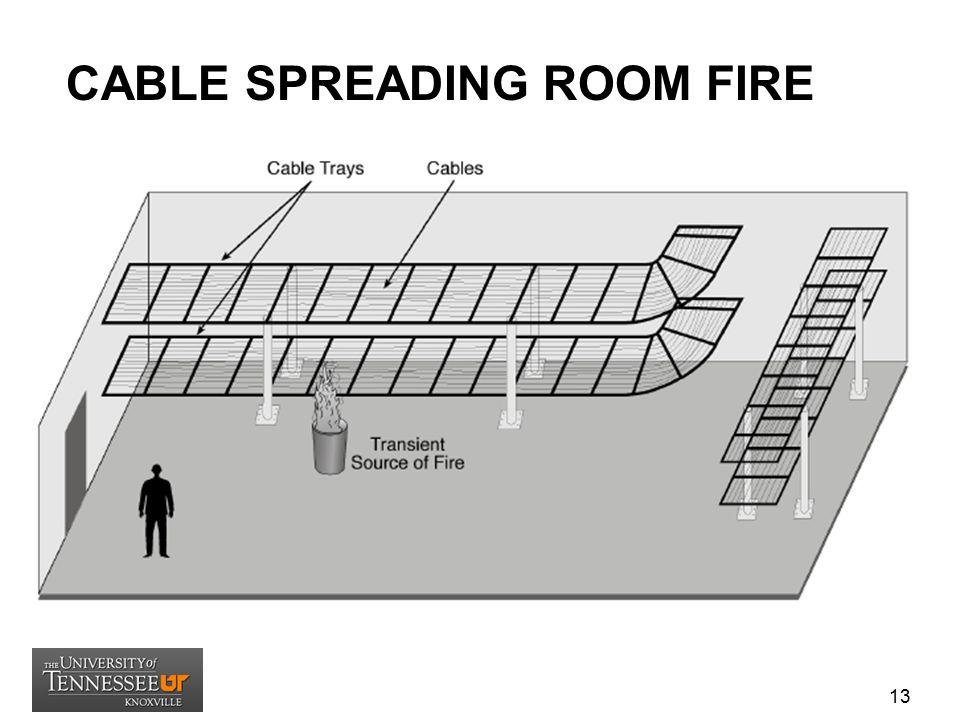 CABLE SPREADING ROOM FIRE