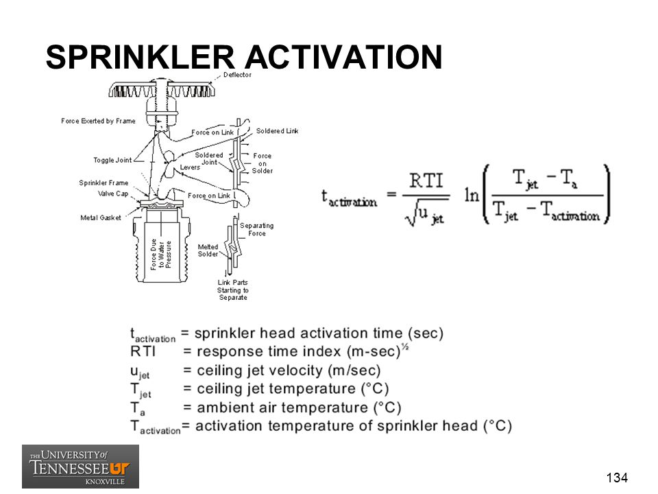 SPRINKLER ACTIVATION