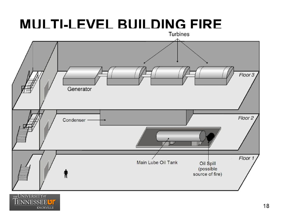 MULTI-LEVEL BUILDING FIRE