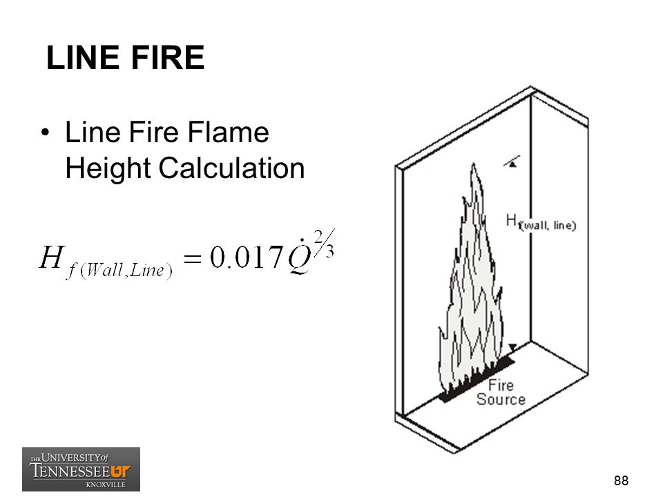 LINE FIRE Line Fire Flame Height Calculation