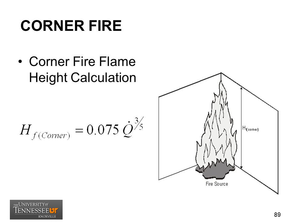 CORNER FIRE Corner Fire Flame Height Calculation