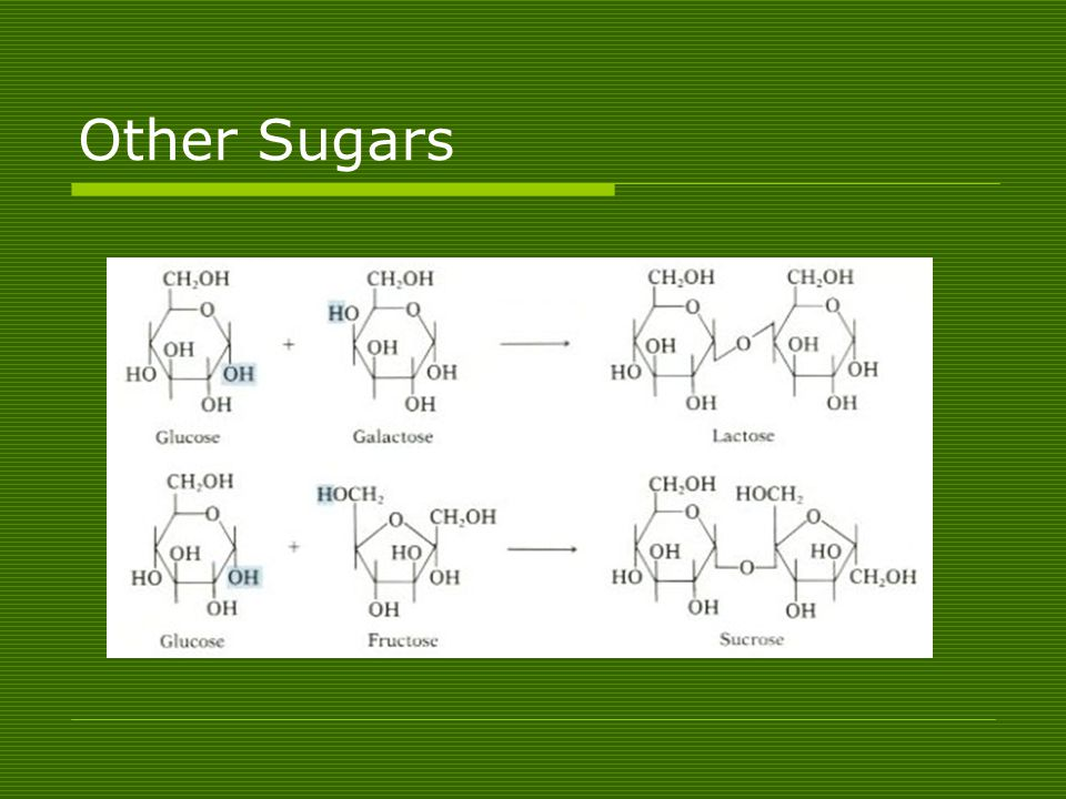 Other Sugars