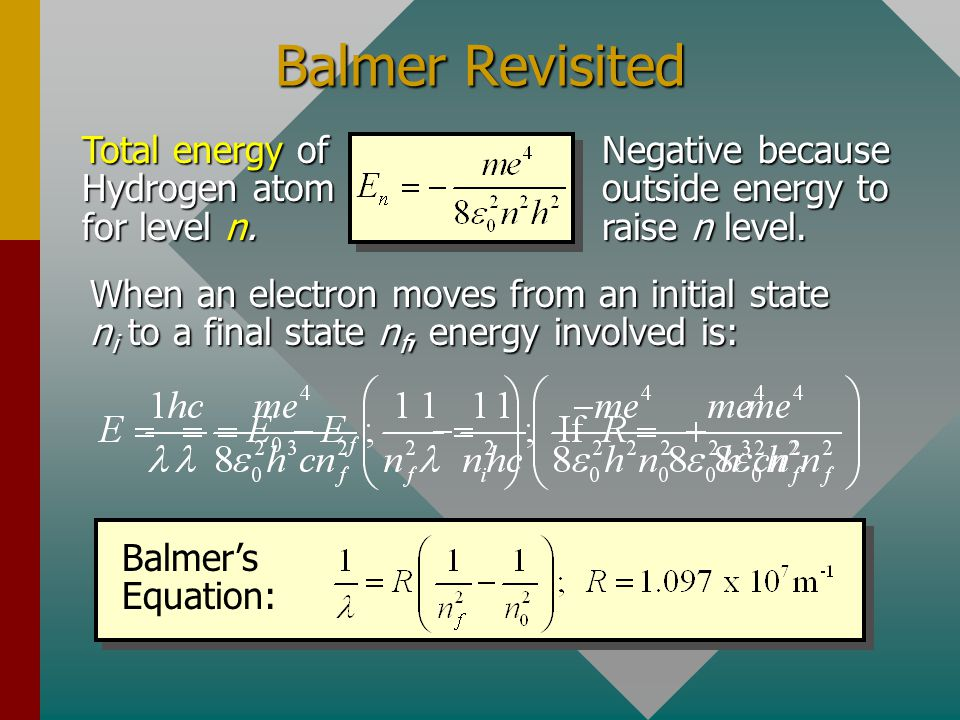 Balmer Revisited Total energy of Hydrogen atom for level n.