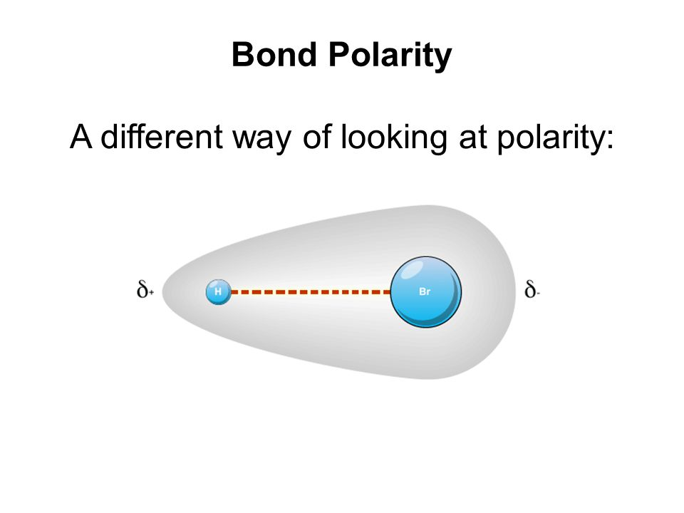 A different way of looking at polarity: