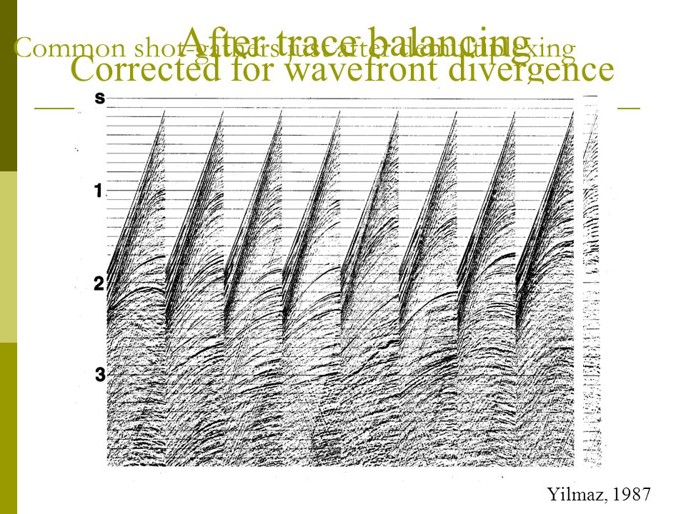After trace balancing Corrected for wavefront divergence