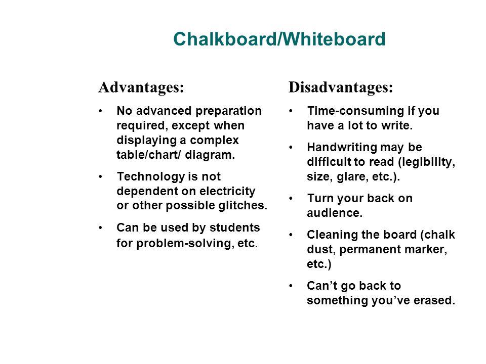 9 chalkboard/whiteboard