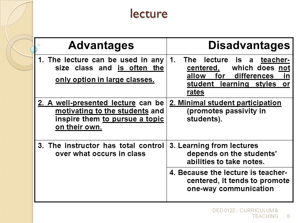 Teaching and Learning Strategies - ppt download