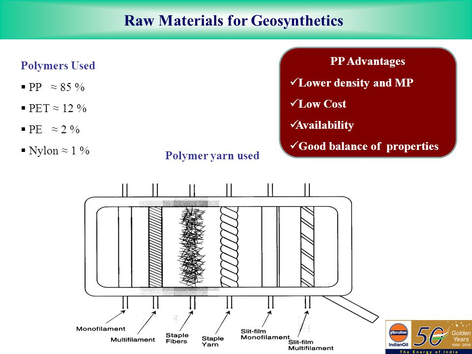 Raw Materials For Geotech - ppt video online download