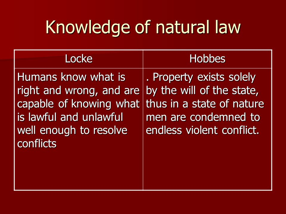 Property And Natural Law Locke