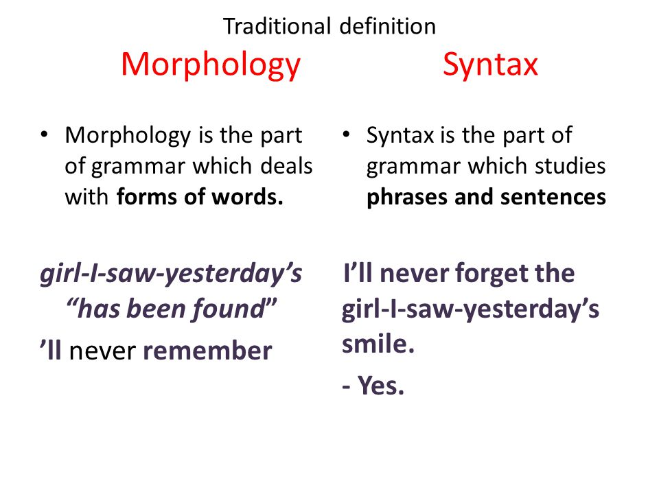 Traditional definition Morphology Syntax