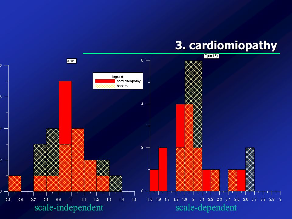 3. cardiomiopathy scale-independent scale-dependent