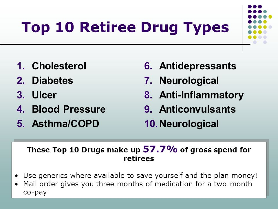 These Top 10 Drugs make up 57.7% of gross spend for retirees