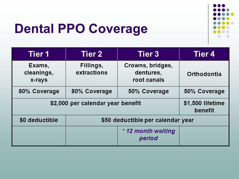 Dental PPO Coverage Tier 1 Tier 2 Tier 3 Tier 4