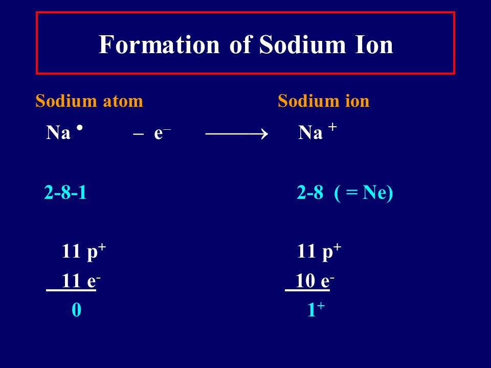 Formation of Sodium Ion