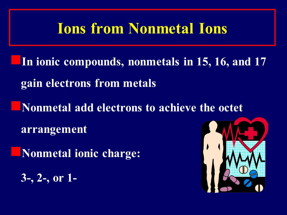 Ions from Nonmetal Ions