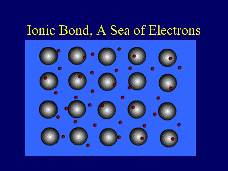 Ionic Bond, A Sea of Electrons