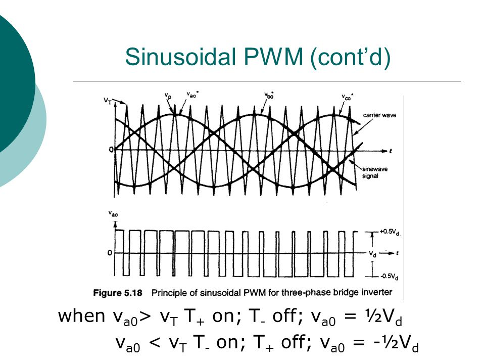 ECE Electric Drives Topic 7: Pulse Width Modulation - ppt