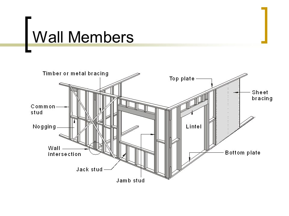 WALL FRAMING Section 6 of AS 1684 relates to the regulations ...