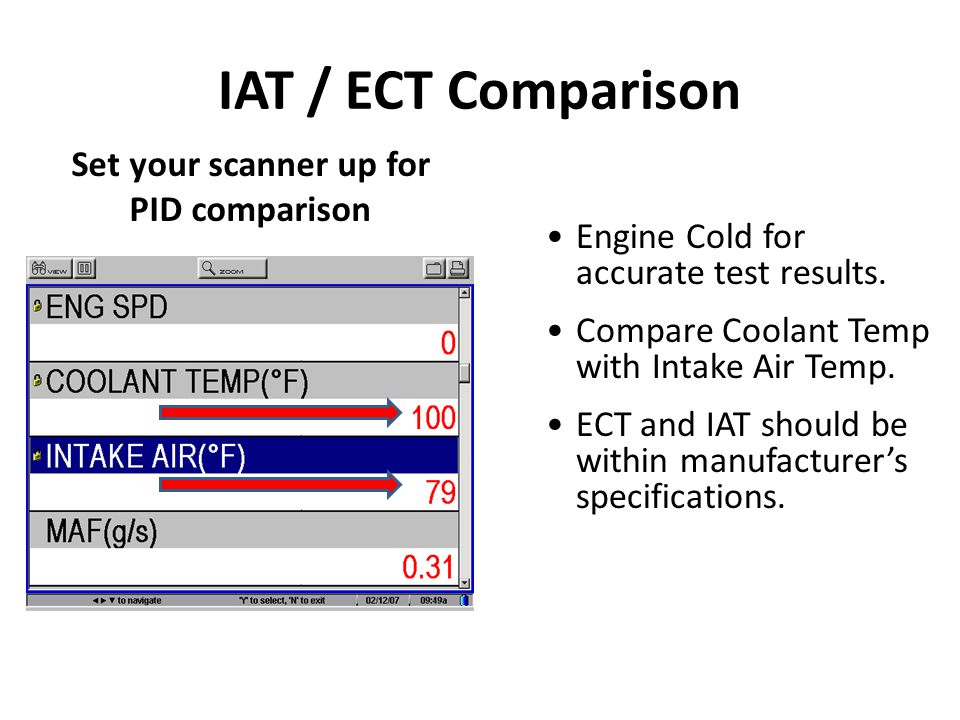 Set your scanner up for PID comparison
