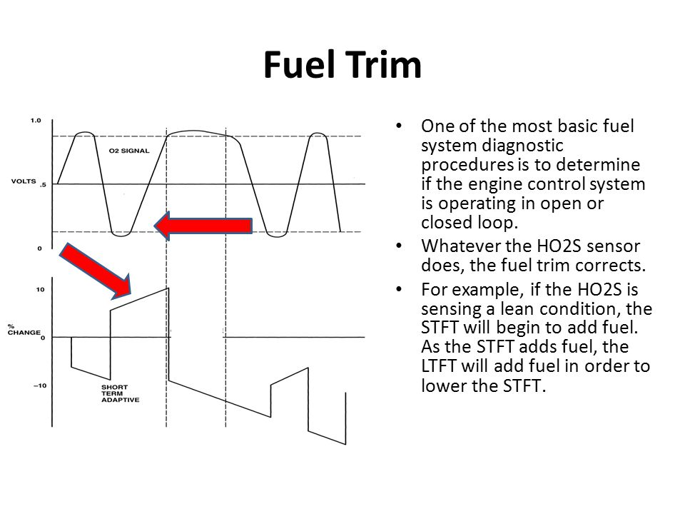 Fuel Trim One of the most basic fuel system diagnostic procedures is to determine if the engine control system is operating in open or closed loop.