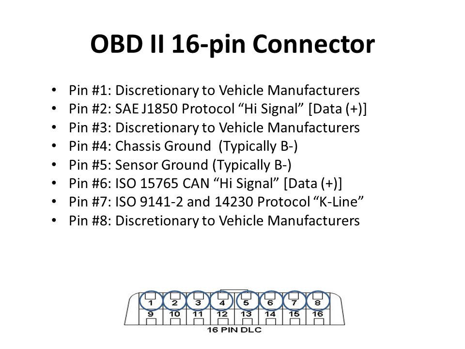 OBD II 16-pin Connector Pin #1: Discretionary to Vehicle Manufacturers