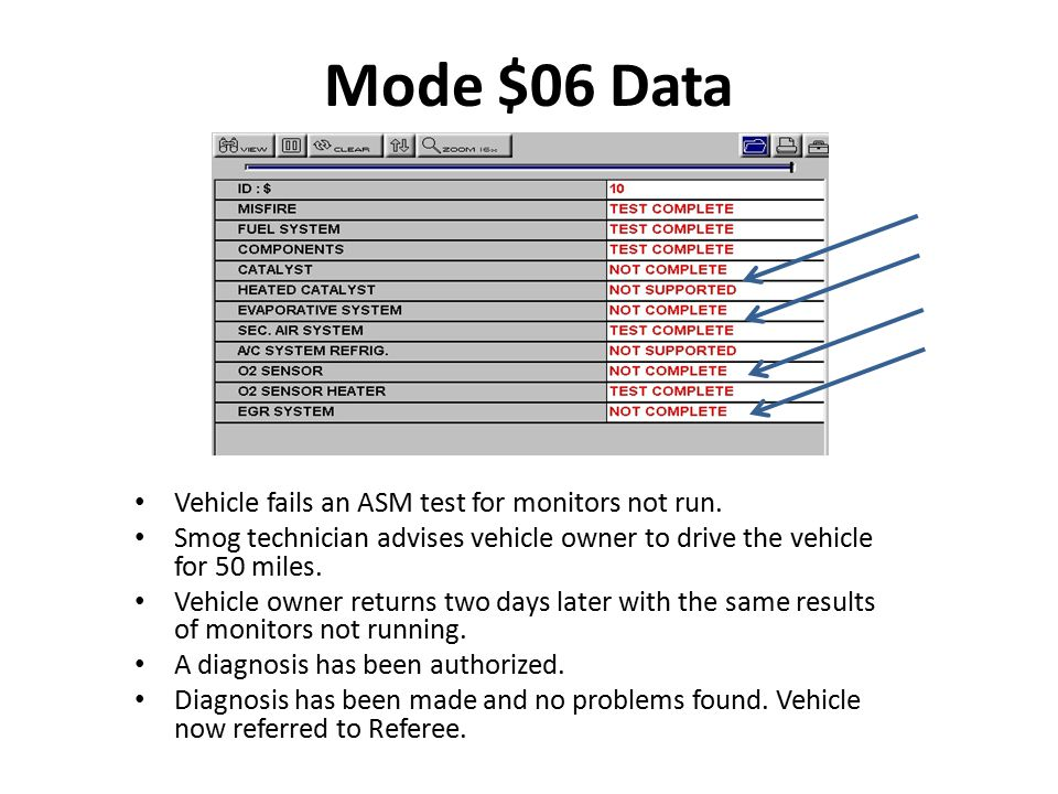 Mode $06 Data Vehicle fails an ASM test for monitors not run.
