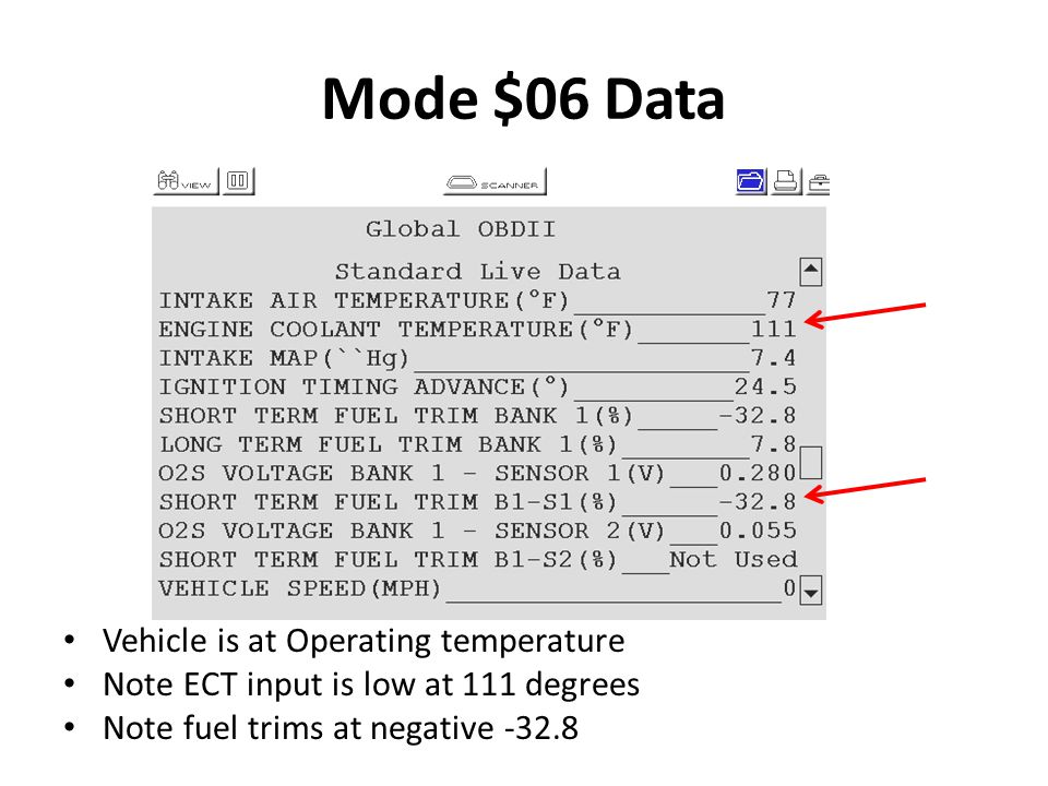 Mode $06 Data Vehicle is at Operating temperature