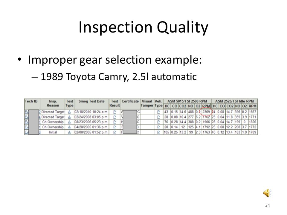 Inspection Quality Improper gear selection example: