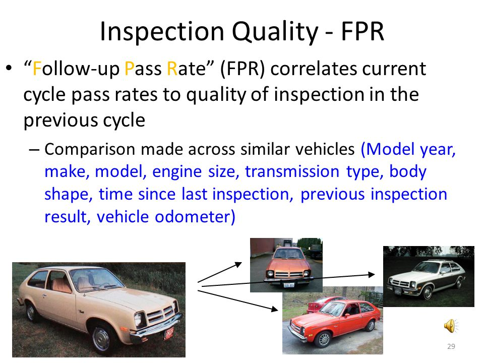 Inspection Quality - FPR