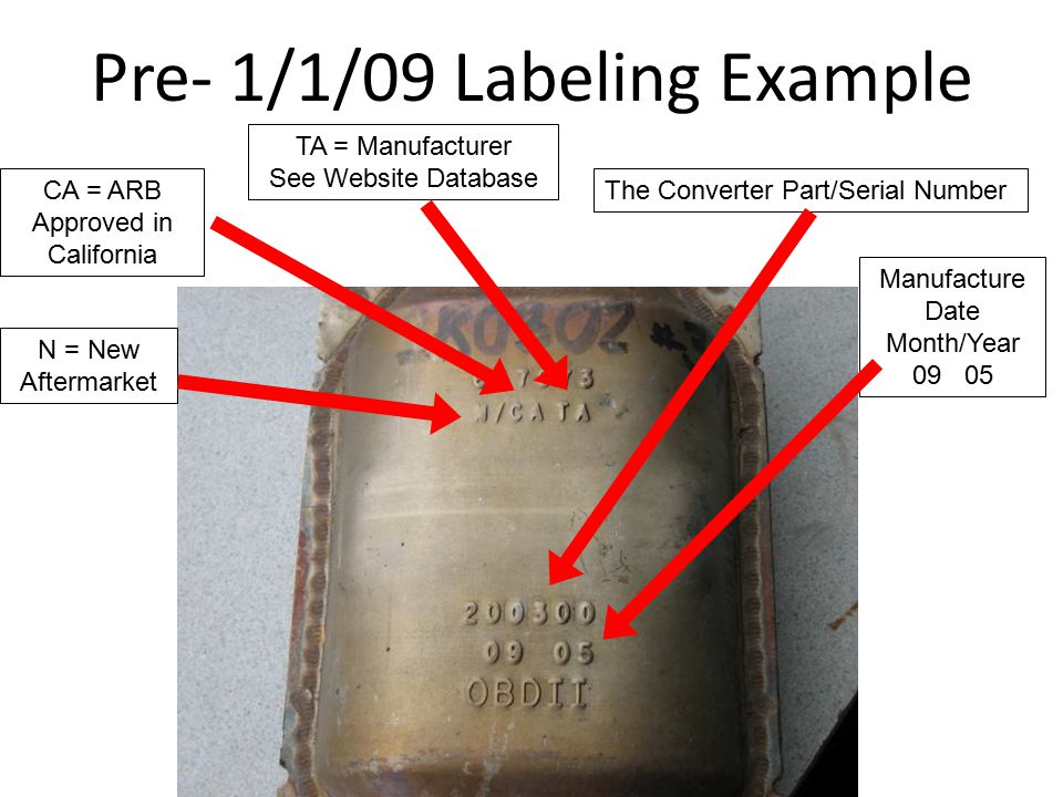 Pre- 1/1/09 Labeling Example