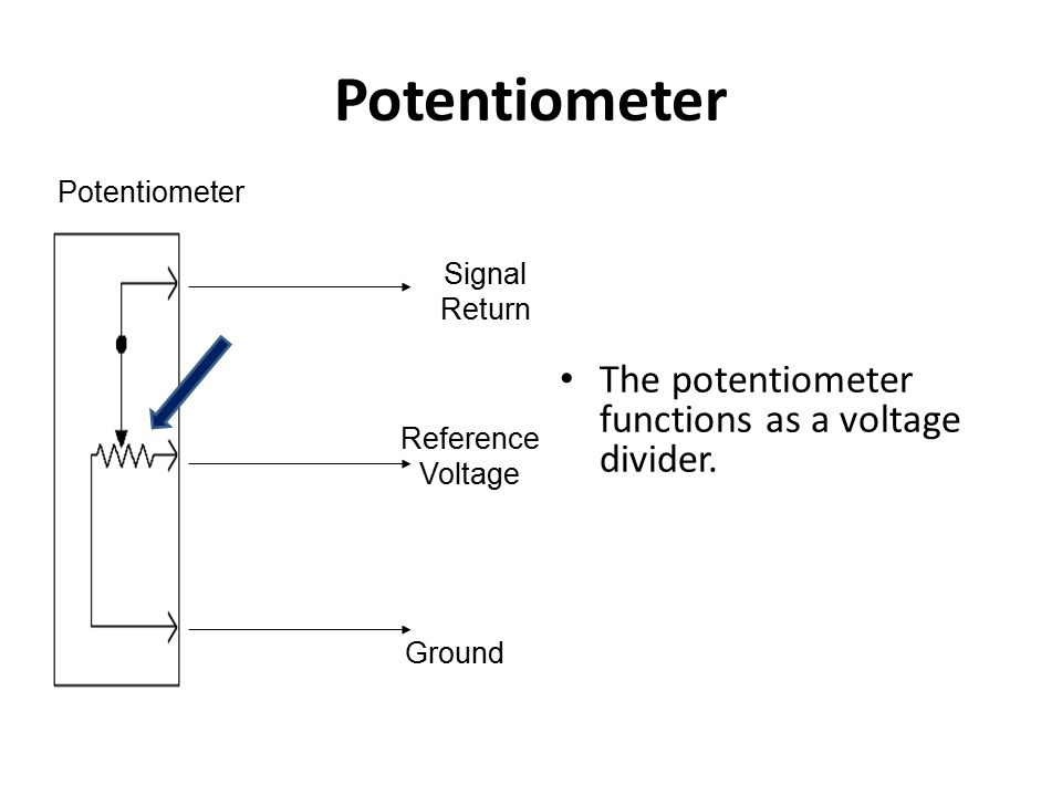 Potentiometer The potentiometer functions as a voltage divider.