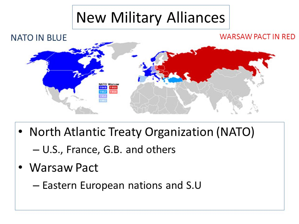 New Military Alliances