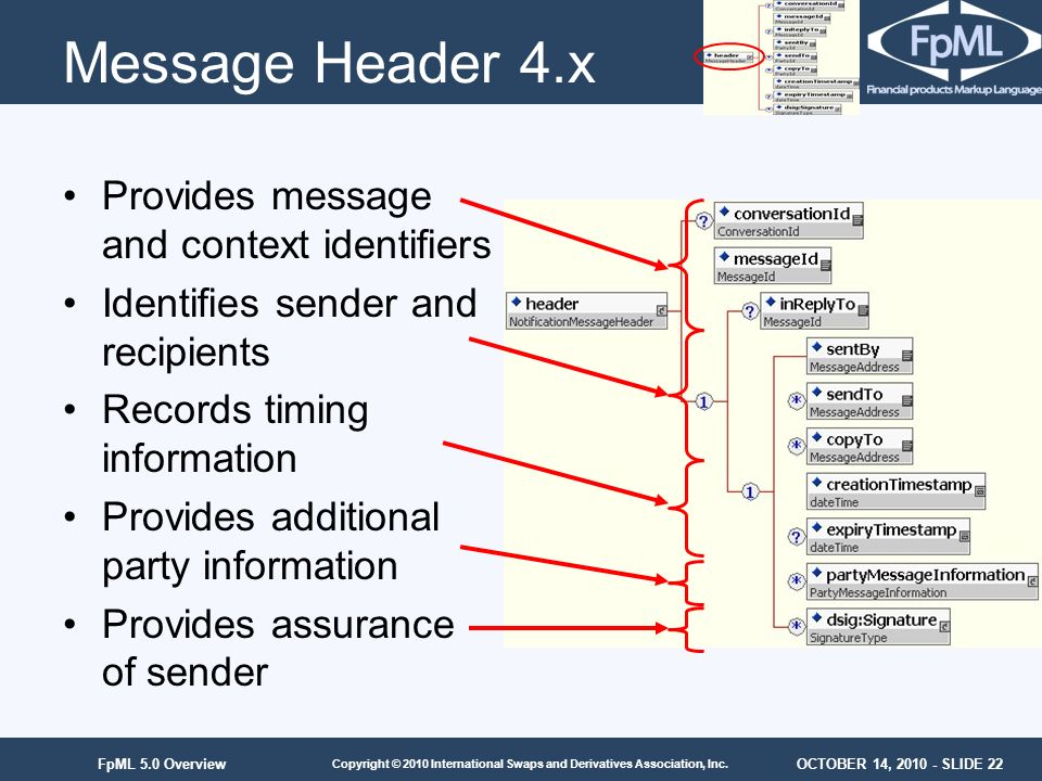 Message Header 4.x Provides message and context identifiers