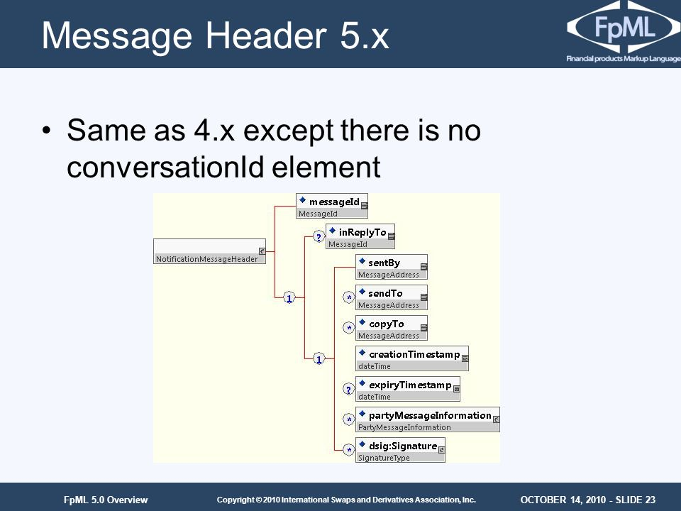 Message Header 5.x Same as 4.x except there is no conversationId element