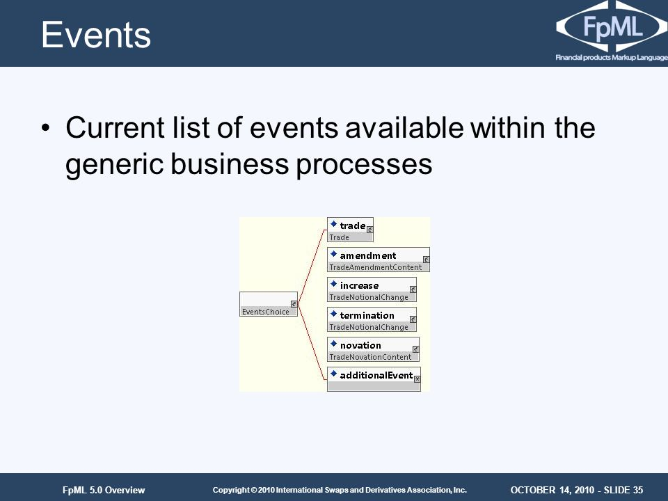 Events Current list of events available within the generic business processes