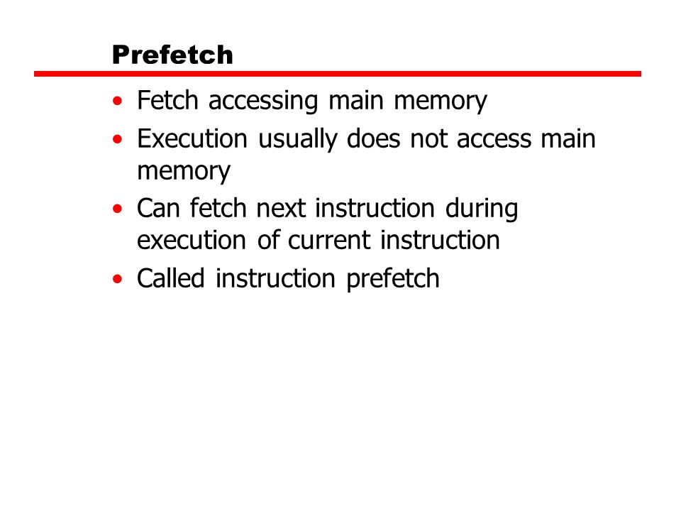Fetch accessing main memory