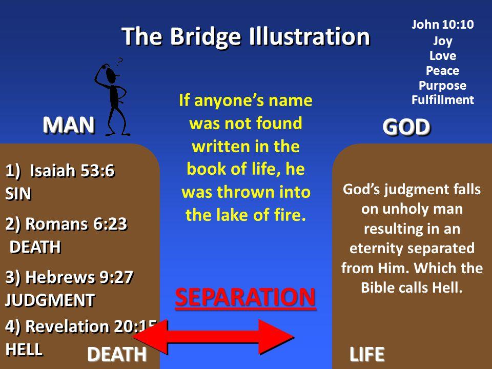 Bible Bridge Diagram Product Wiring Diagrams