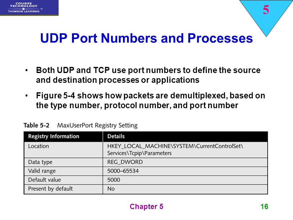 protocol numbers essay I've learned that protocol number 88 is used for eigrp, and number 89 for ospf, but what is it function according the theory it tell the upper layer what kind 61029.