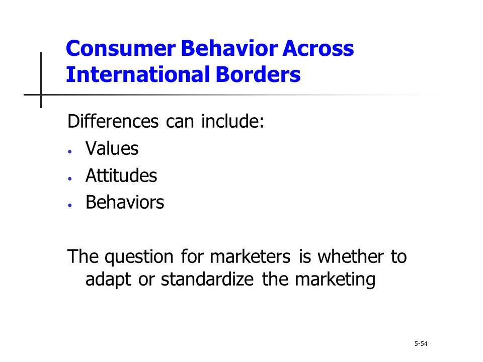 Consumer Behavior Across International Borders