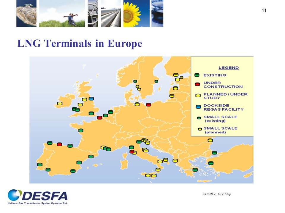 LNG Terminals in Europe