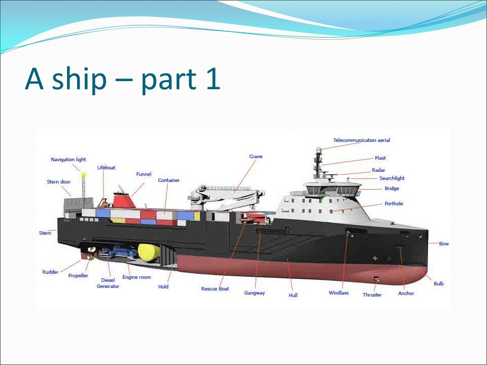 Types of Merchant Ships - ppt video online download