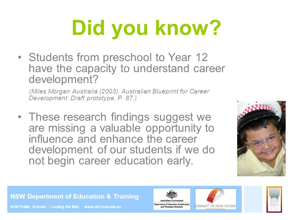 Careers education in primary school presentation for parents ppt did you know students from preschool to year 12 have the capacity to understand career development malvernweather Gallery