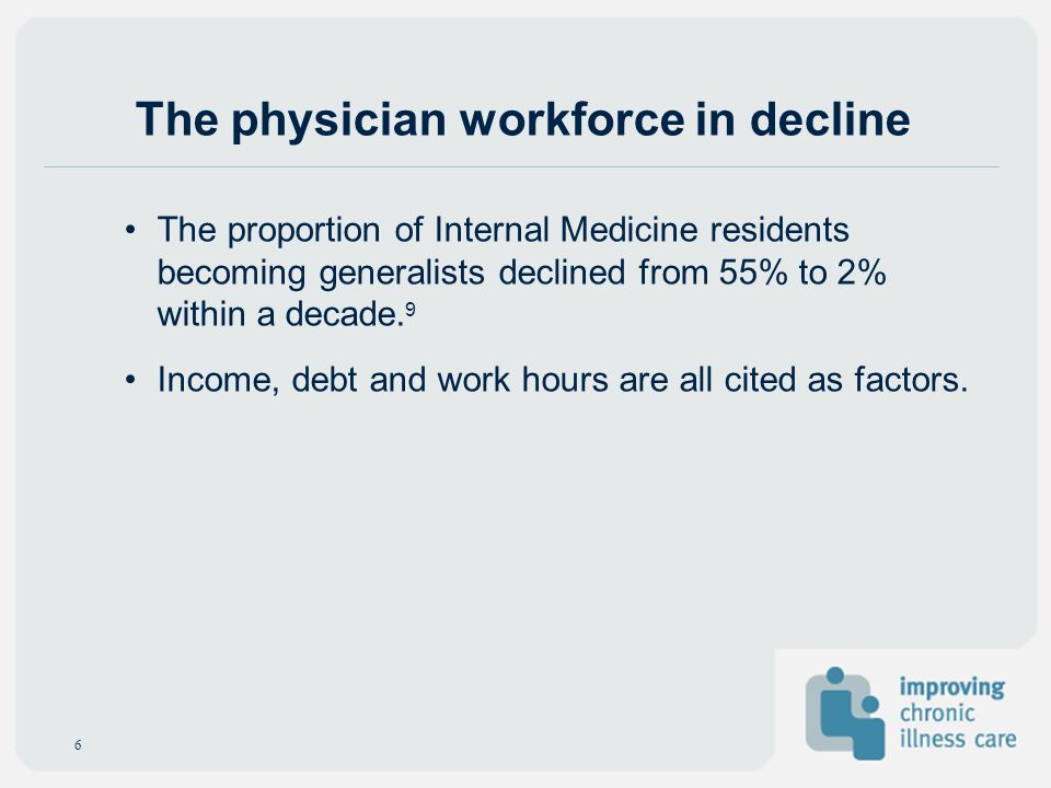 The physician workforce in decline
