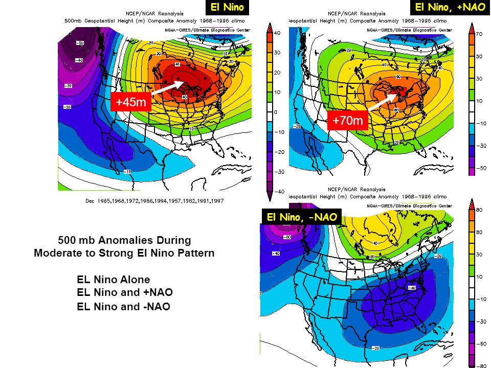 Moderate to Strong El Nino Pattern