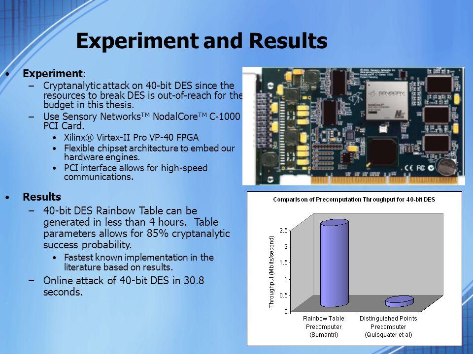 Cryptanalysis on FPGA Based Hardware - ppt video online download