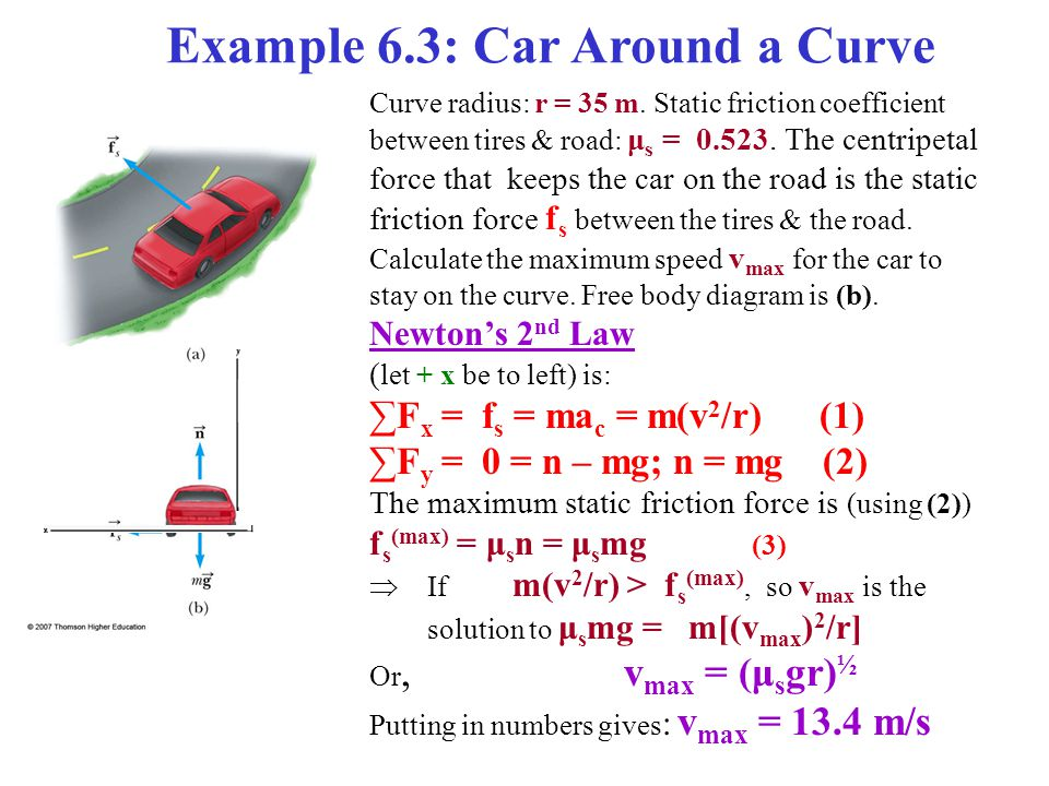 Example 6.3: Car Around a Curve