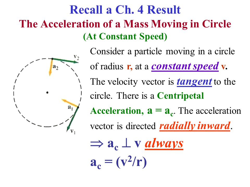 Recall a Ch. 4 Result The Acceleration of a Mass Moving in Circle (At Constant Speed)