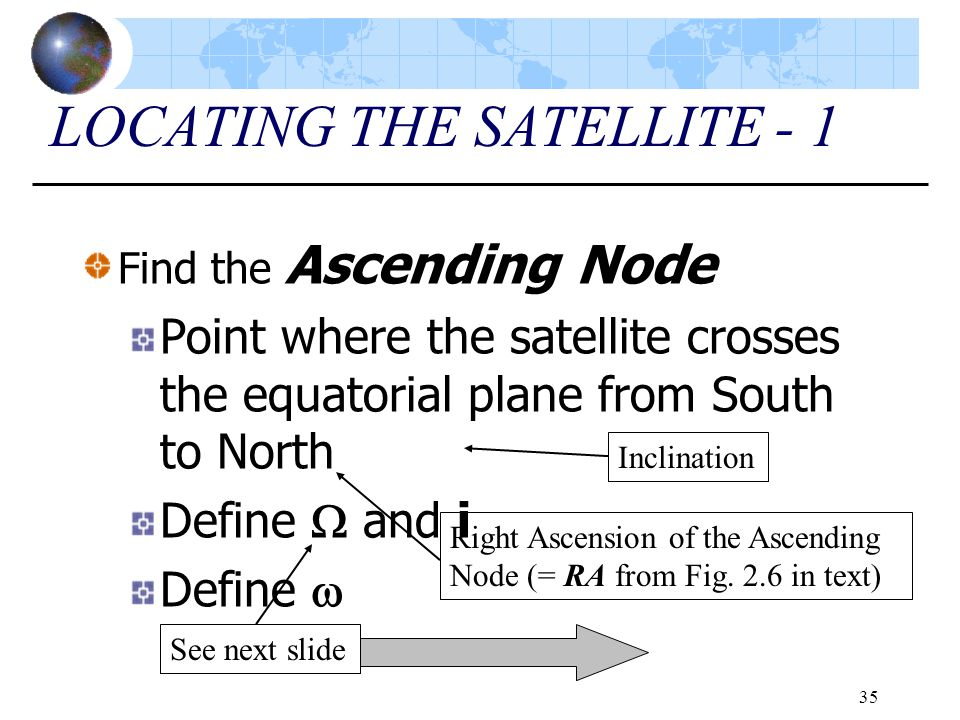 how to find south point declination